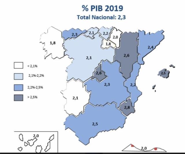 Infografía sobre el PIB en España para el mes de febrero según Ceprede