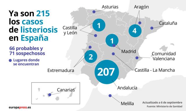 Infografía que muestra los casos de listeriosis en España.